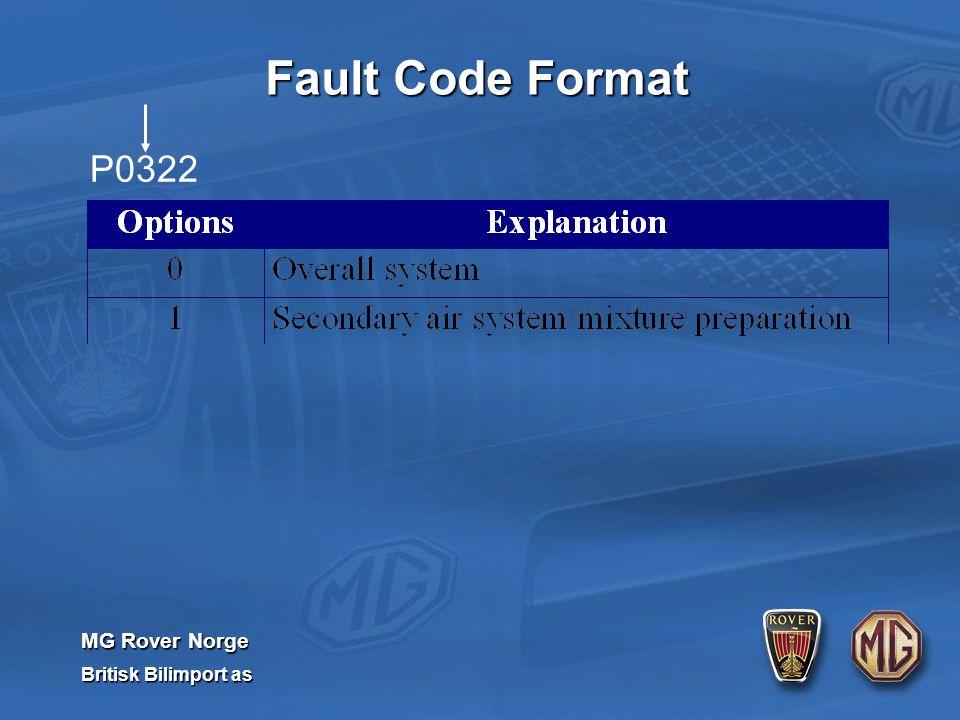 MG Rover Norge Britisk Bilimport as P0322 Fault Code Format