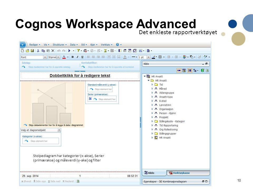10 Cognos Workspace Advanced Det enkleste rapportverktøyet Krysstabell = kubeanalyse (Rad, kolonne, filter og måltall som i Analyse Studio) Stolpediagram har kategorier (x-akse), Serier (primærakse) og måleverdi (y-ake) og filter