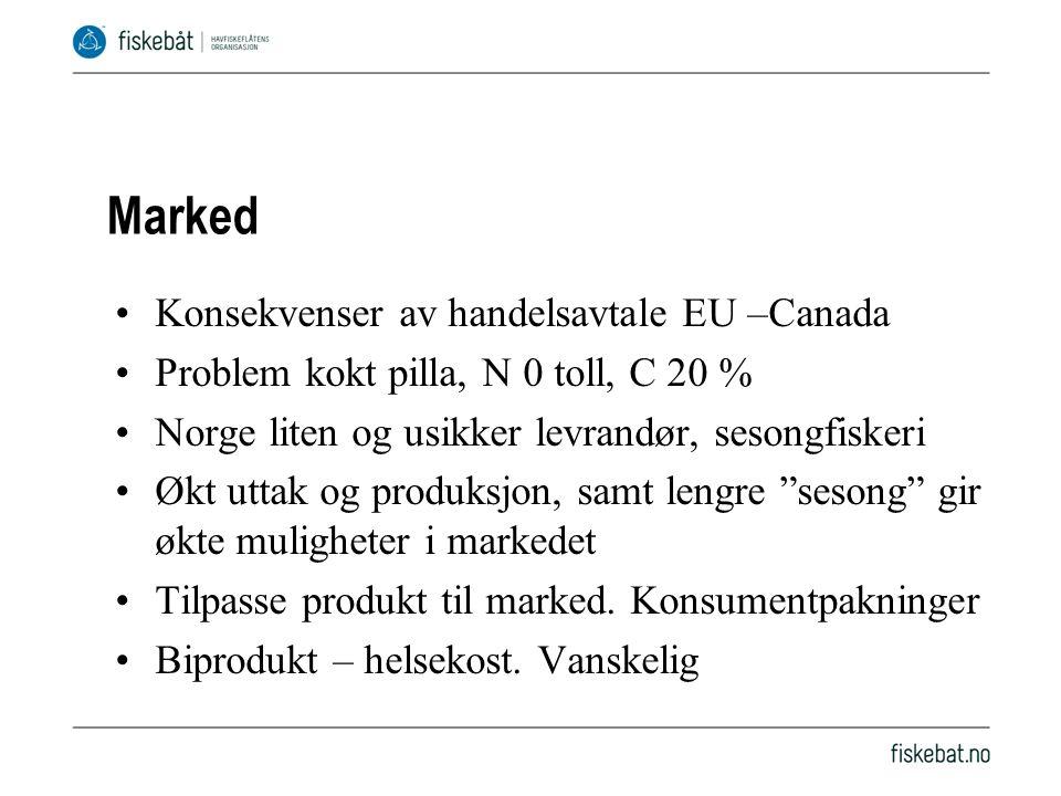 Marked Konsekvenser av handelsavtale EU –Canada Problem kokt pilla, N 0 toll, C 20 % Norge liten og usikker levrandør, sesongfiskeri Økt uttak og produksjon, samt lengre sesong gir økte muligheter i markedet Tilpasse produkt til marked.