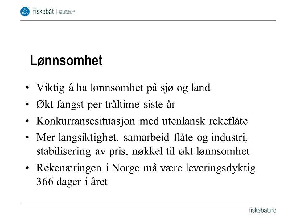 Lønnsomhet Viktig å ha lønnsomhet på sjø og land Økt fangst per tråltime siste år Konkurransesituasjon med utenlansk rekeflåte Mer langsiktighet, samarbeid flåte og industri, stabilisering av pris, nøkkel til økt lønnsomhet Rekenæringen i Norge må være leveringsdyktig 366 dager i året