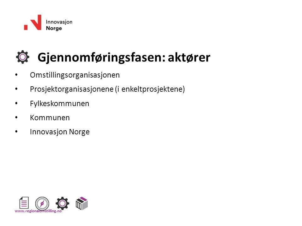 Gjennomføringsfasen: aktører Omstillingsorganisasjonen Prosjektorganisasjonene (i enkeltprosjektene) Fylkeskommunen Kommunen Innovasjon Norge www.regionalomstilling.no