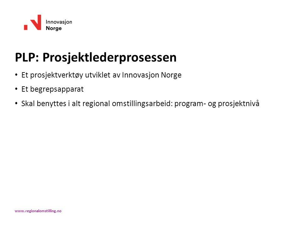 PLP: Prosjektlederprosessen Et prosjektverktøy utviklet av Innovasjon Norge Et begrepsapparat Skal benyttes i alt regional omstillingsarbeid: program- og prosjektnivå www.regionalomstilling.no