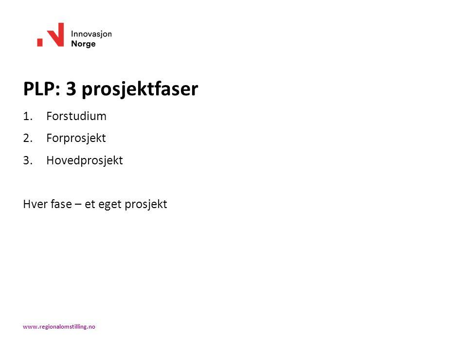 PLP: 3 prosjektfaser 1.Forstudium 2.Forprosjekt 3.Hovedprosjekt Hver fase – et eget prosjekt www.regionalomstilling.no