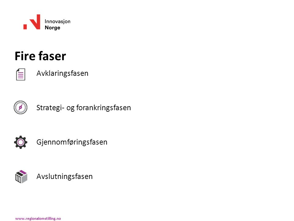 Fire faser Avklaringsfasen Strategi- og forankringsfasen Gjennomføringsfasen Avslutningsfasen www.regionalomstilling.no