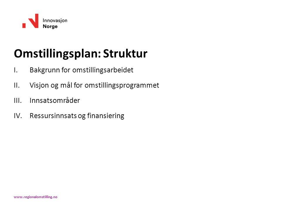 Omstillingsplan: Struktur I.Bakgrunn for omstillingsarbeidet II.Visjon og mål for omstillingsprogrammet III.Innsatsområder IV.Ressursinnsats og finansiering www.regionalomstilling.no