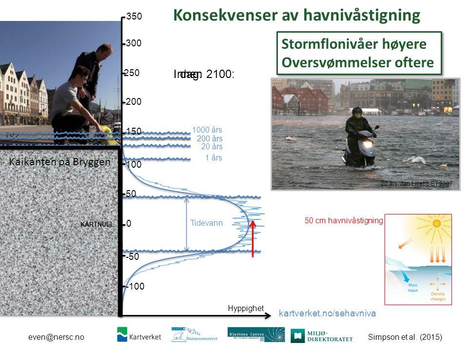 Simpson et al. (2015) even@nersc.no TV2 Tidevann 200 års 1 års 200 års 20 års 1000 års Kaikanten på Bryggen Hyppighet 0 50 100 150 200 250 300 -50 -10