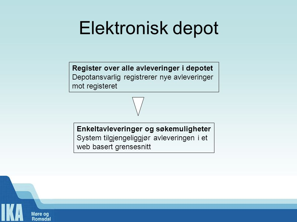 Elektronisk depot Register over alle avleveringer i depotet Depotansvarlig registrerer nye avleveringer mot registeret Enkeltavleveringer og søkemuligheter System tilgjengeliggjør avleveringen i et web basert grensesnitt