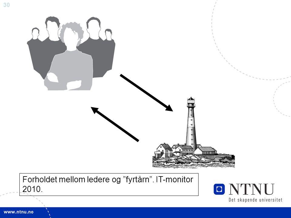 30 Forholdet mellom ledere og fyrtårn . IT-monitor 2010.