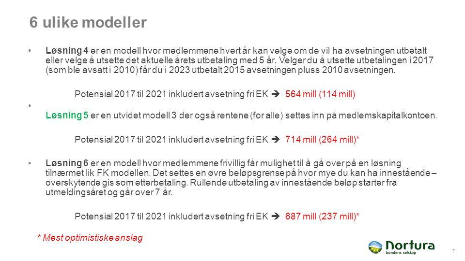 6 ulike modeller Løsning 4 er en modell hvor medlemmene hvert år kan velge om de vil ha avsetningen utbetalt eller velge å utsette det aktuelle årets utbetaling med 5 år.