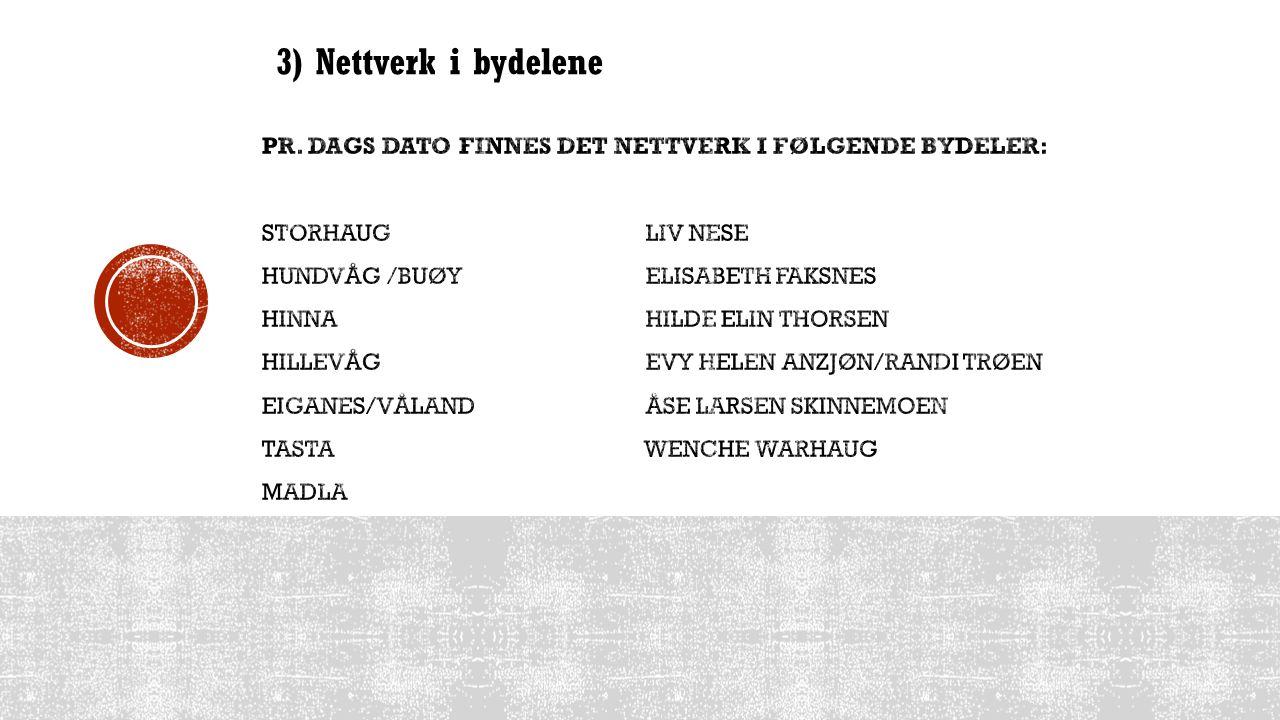 3) Nettverk i bydelene