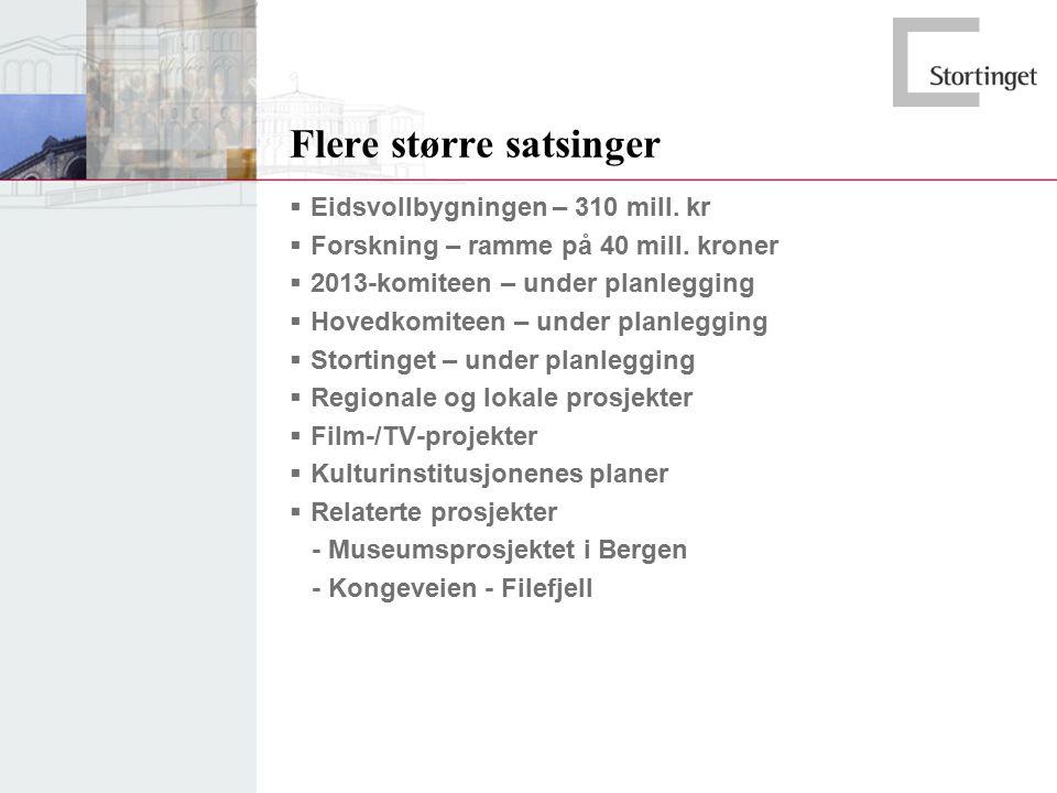 Flere større satsinger  Eidsvollbygningen – 310 mill. kr  Forskning – ramme på 40 mill. kroner  2013-komiteen – under planlegging  Hovedkomiteen –