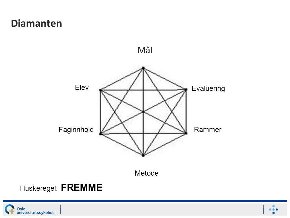 Diamanten Mål Evaluering Rammer Metode Faginnhold Elev Huskeregel: FREMME