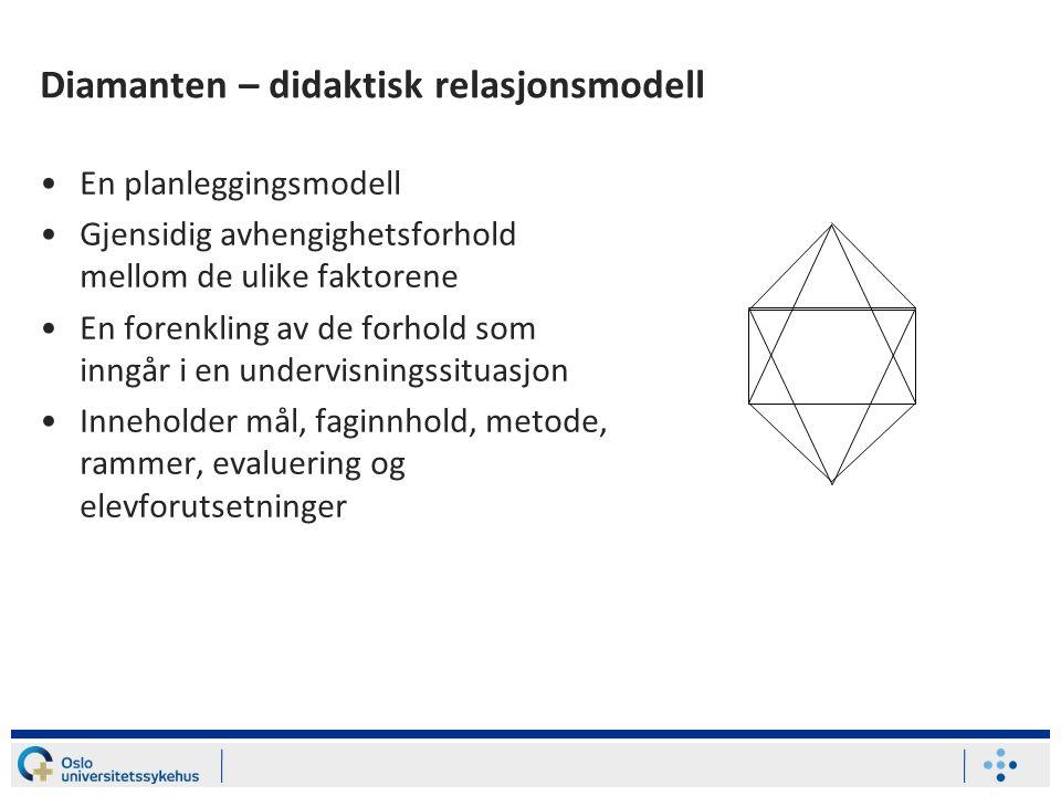Diamanten – didaktisk relasjonsmodell En planleggingsmodell Gjensidig avhengighetsforhold mellom de ulike faktorene En forenkling av de forhold som inngår i en undervisningssituasjon Inneholder mål, faginnhold, metode, rammer, evaluering og elevforutsetninger
