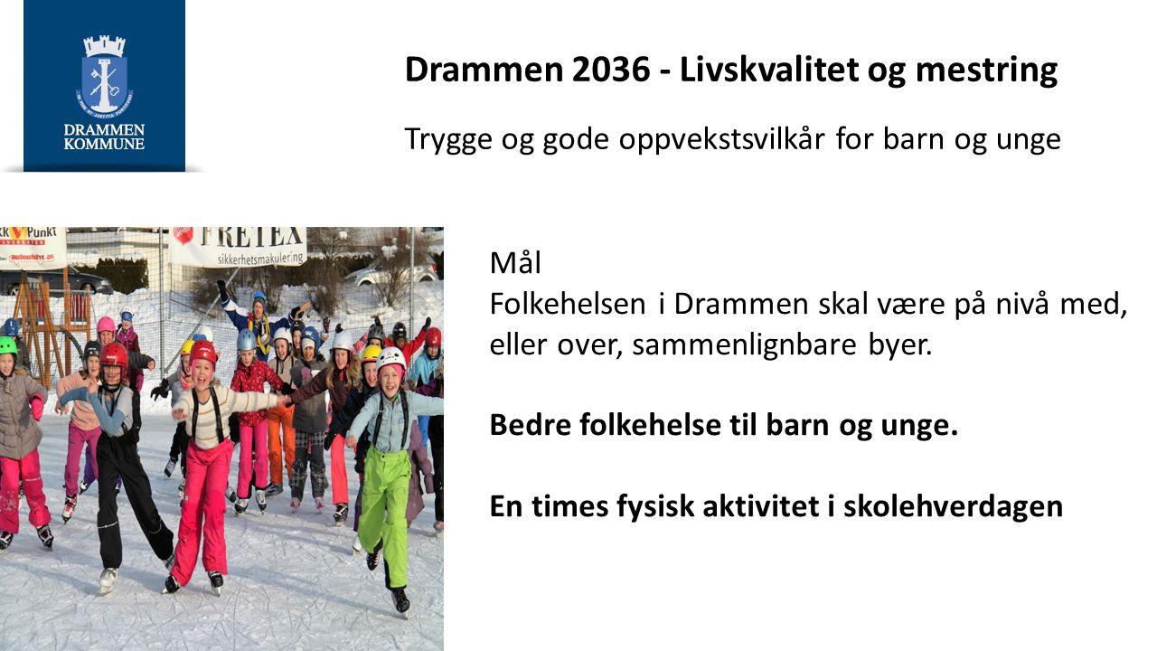 Drammen 2036 - Livskvalitet og mestring Trygge og gode oppvekstsvilkår for barn og unge Mål Folkehelsen i Drammen skal være på nivå med, eller over, s