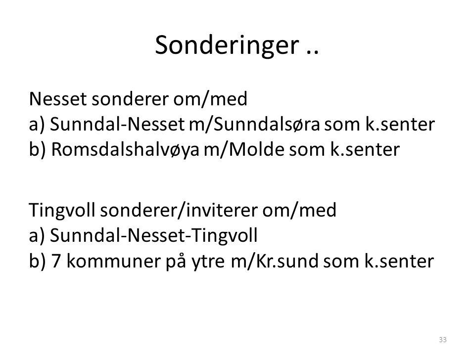 Sonderinger.. Nesset sonderer om/med a) Sunndal-Nesset m/Sunndalsøra som k.senter b) Romsdalshalvøya m/Molde som k.senter Tingvoll sonderer/inviterer