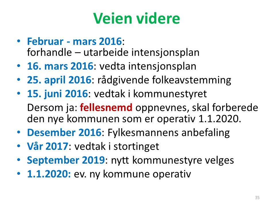 Veien videre Februar - mars 2016: forhandle – utarbeide intensjonsplan 16. mars 2016: vedta intensjonsplan 25. april 2016: rådgivende folkeavstemming