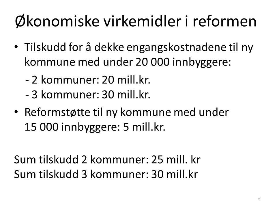 Økonomiske virkemidler i reformen Tilskudd for å dekke engangskostnadene til ny kommune med under 20 000 innbyggere: - 2 kommuner: 20 mill.kr. - 3 kom