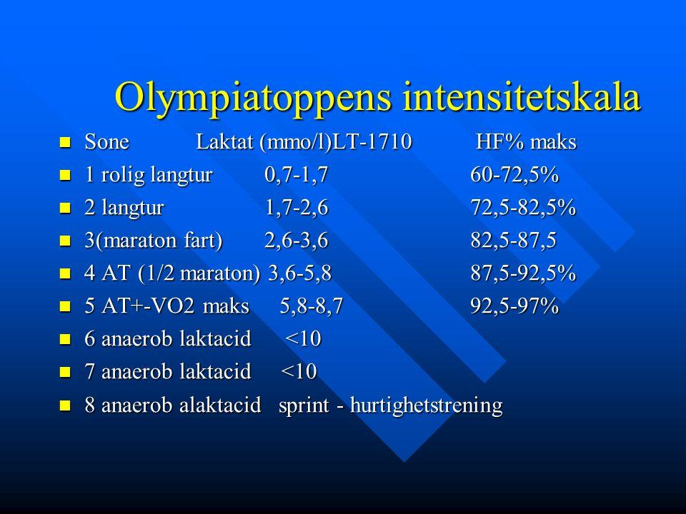 Olympiatoppens intensitetskala Sone Laktat (mmo/l)LT-1710 HF% maks Sone Laktat (mmo/l)LT-1710 HF% maks 1 rolig langtur 0,7-1,760-72,5% 1 rolig langtur 0,7-1,760-72,5% 2 langtur 1,7-2,672,5-82,5% 2 langtur 1,7-2,672,5-82,5% 3(maraton fart) 2,6-3,682,5-87,5 3(maraton fart) 2,6-3,682,5-87,5 4 AT (1/2 maraton) 3,6-5,887,5-92,5% 4 AT (1/2 maraton) 3,6-5,887,5-92,5% 5 AT+-VO2 maks 5,8-8,7 92,5-97% 5 AT+-VO2 maks 5,8-8,7 92,5-97% 6 anaerob laktacid <10 6 anaerob laktacid <10 7 anaerob laktacid <10 7 anaerob laktacid <10 8 anaerob alaktacid sprint - hurtighetstrening 8 anaerob alaktacid sprint - hurtighetstrening
