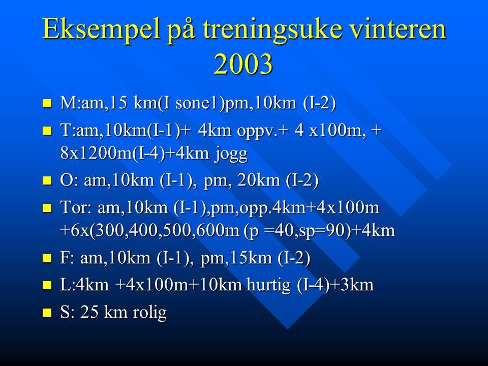 Eksempel på treningsuke vinteren 2003 M:am,15 km(I sone1)pm,10km (I-2) M:am,15 km(I sone1)pm,10km (I-2) T:am,10km(I-1)+ 4km oppv.+ 4 x100m, + 8x1200m(I-4)+4km jogg T:am,10km(I-1)+ 4km oppv.+ 4 x100m, + 8x1200m(I-4)+4km jogg O: am,10km (I-1), pm, 20km (I-2) O: am,10km (I-1), pm, 20km (I-2) Tor: am,10km (I-1),pm,opp.4km+4x100m +6x(300,400,500,600m (p =40,sp=90)+4km Tor: am,10km (I-1),pm,opp.4km+4x100m +6x(300,400,500,600m (p =40,sp=90)+4km F: am,10km (I-1), pm,15km (I-2) F: am,10km (I-1), pm,15km (I-2) L:4km +4x100m+10km hurtig (I-4)+3km L:4km +4x100m+10km hurtig (I-4)+3km S: 25 km rolig S: 25 km rolig
