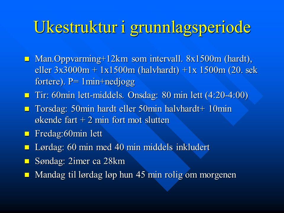 Ukestruktur i grunnlagsperiode Man.Oppvarming+12km som intervall.