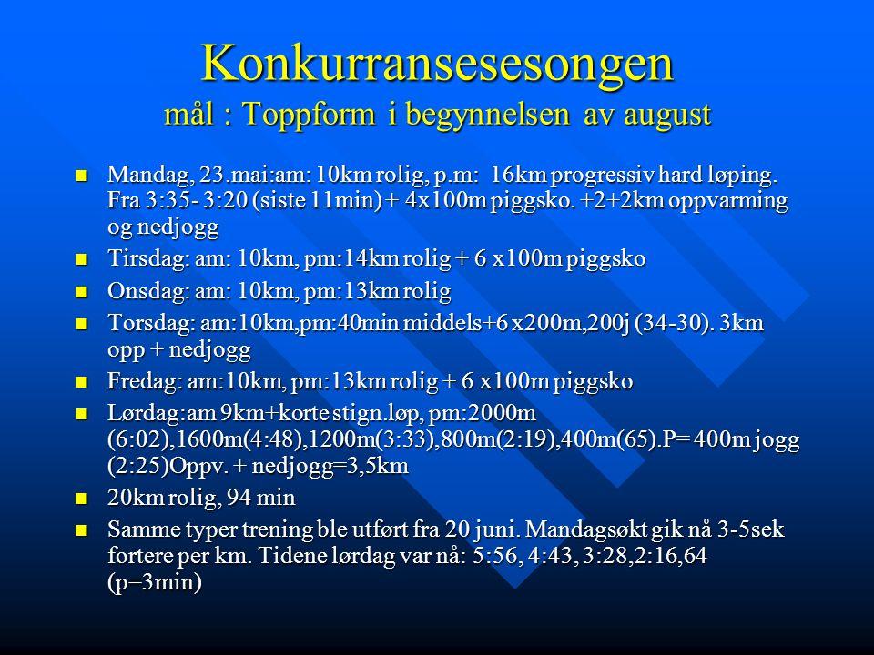 Konkurransesesongen mål : Toppform i begynnelsen av august Mandag, 23.mai:am: 10km rolig, p.m: 16km progressiv hard løping.