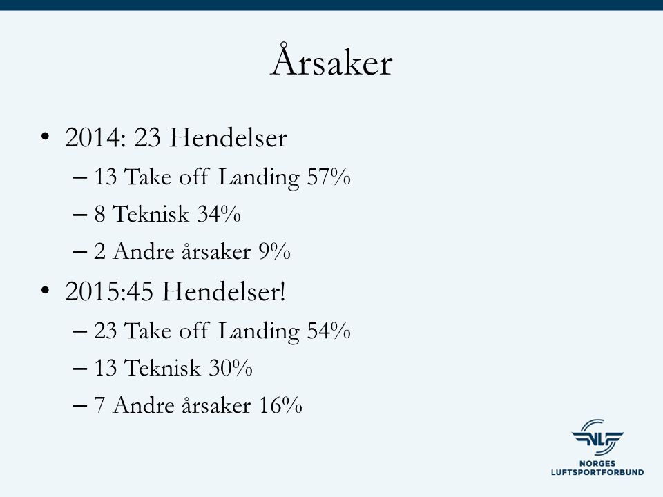Årsaker 2014: 23 Hendelser – 13 Take off Landing 57% – 8 Teknisk 34% – 2 Andre årsaker 9% 2015:45 Hendelser.