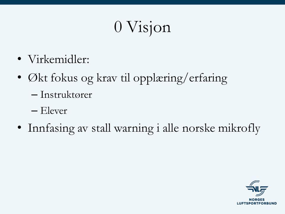 0 Visjon Virkemidler: Økt fokus og krav til opplæring/erfaring – Instruktører – Elever Innfasing av stall warning i alle norske mikrofly