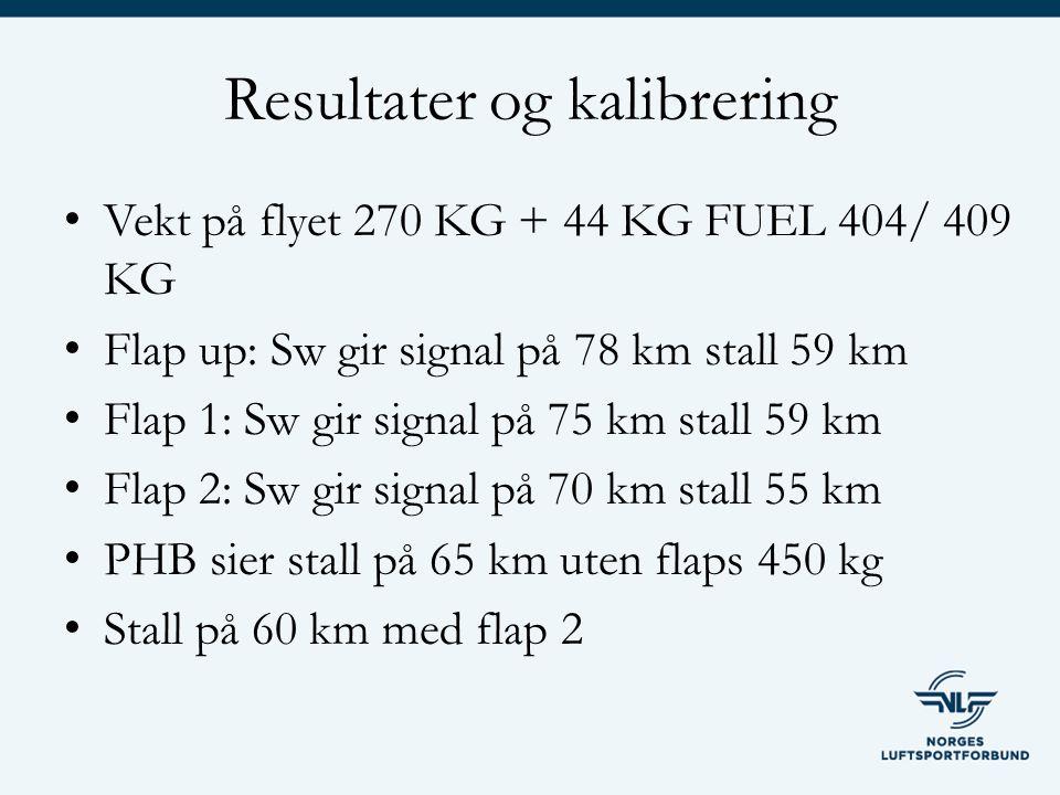 Resultater og kalibrering Vekt på flyet 270 KG + 44 KG FUEL 404/ 409 KG Flap up: Sw gir signal på 78 km stall 59 km Flap 1: Sw gir signal på 75 km stall 59 km Flap 2: Sw gir signal på 70 km stall 55 km PHB sier stall på 65 km uten flaps 450 kg Stall på 60 km med flap 2