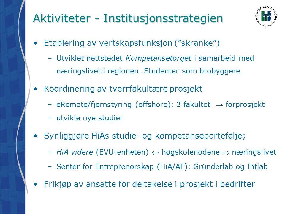 Aktiviteter - Institusjonsstrategien Etablering av vertskapsfunksjon ( skranke ) –Utviklet nettstedet Kompetansetorget i samarbeid med næringslivet i regionen.