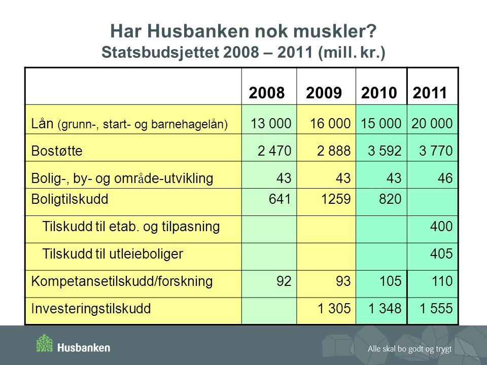 Har Husbanken nok muskler. Statsbudsjettet 2008 – 2011 (mill.