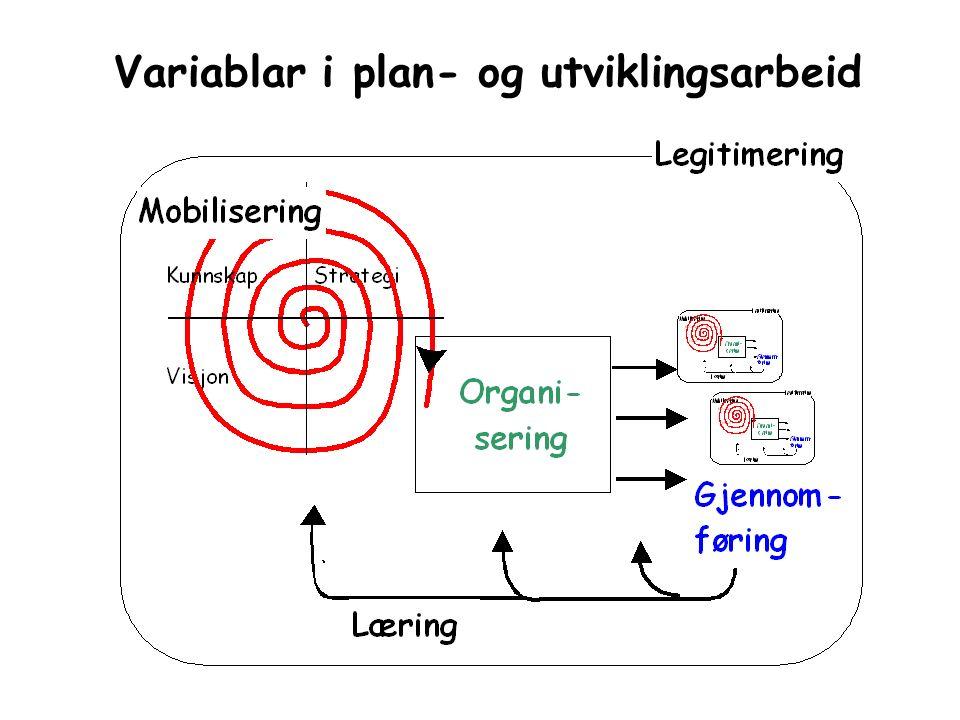 Variablar i plan- og utviklingsarbeid