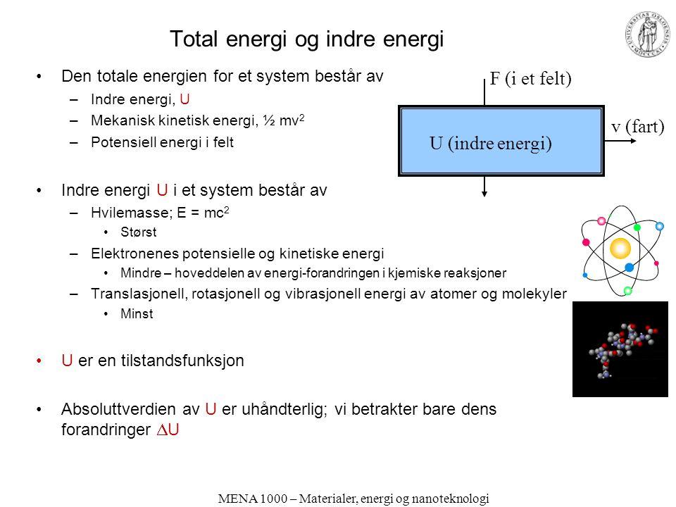 MENA 1000 – Materialer, energi og nanoteknologi Total energi og indre energi Den totale energien for et system består av –Indre energi, U –Mekanisk kinetisk energi, ½ mv 2 –Potensiell energi i felt Indre energi U i et system består av –Hvilemasse; E = mc 2 Størst –Elektronenes potensielle og kinetiske energi Mindre – hoveddelen av energi-forandringen i kjemiske reaksjoner –Translasjonell, rotasjonell og vibrasjonell energi av atomer og molekyler Minst U er en tilstandsfunksjon Absoluttverdien av U er uhåndterlig; vi betrakter bare dens forandringer  U F (i et felt) v (fart) U (indre energi)