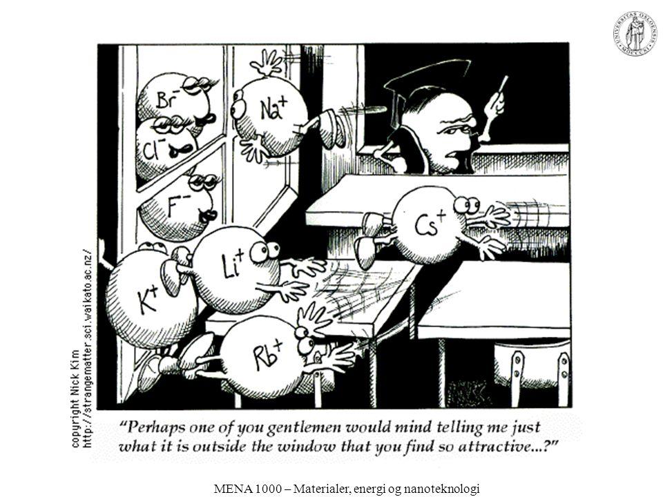 MENA 1000 – Materialer, energi og nanoteknologi Effekt av trykket på endringer av  G i kjemiske reaksjoner H 2 (g, P H2 ) + 1/2 O 2 (g, P O2 ) = H 2 O(g, P H2O ) og hvis P 0 = 1 (bar):