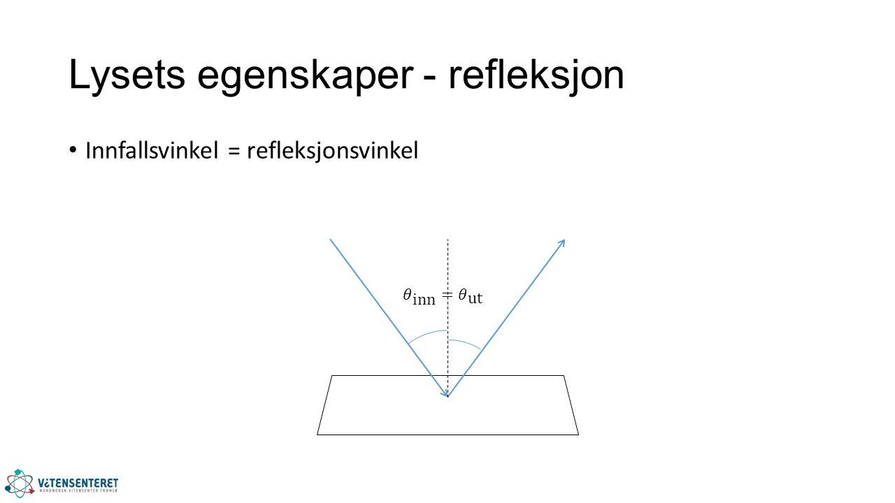 Lysets egenskaper - refleksjon Innfallsvinkel = refleksjonsvinkel