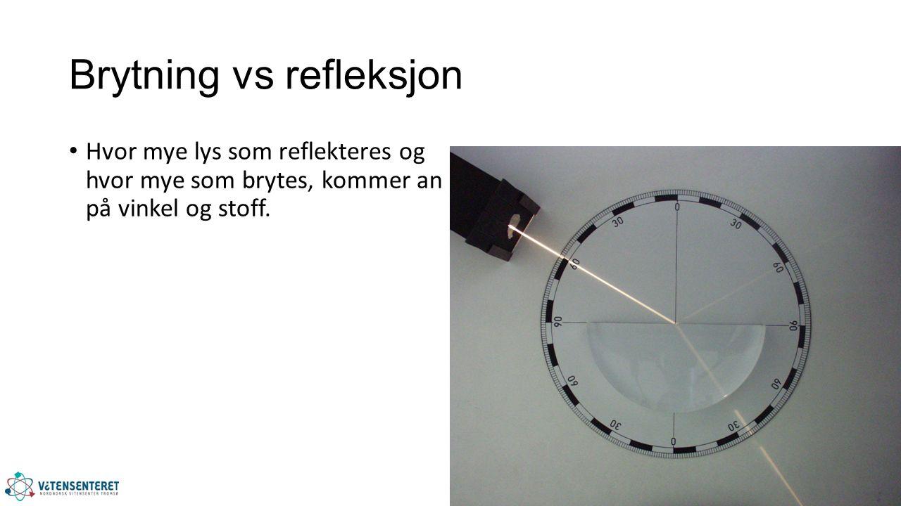 Brytning vs refleksjon Hvor mye lys som reflekteres og hvor mye som brytes, kommer an på vinkel og stoff.