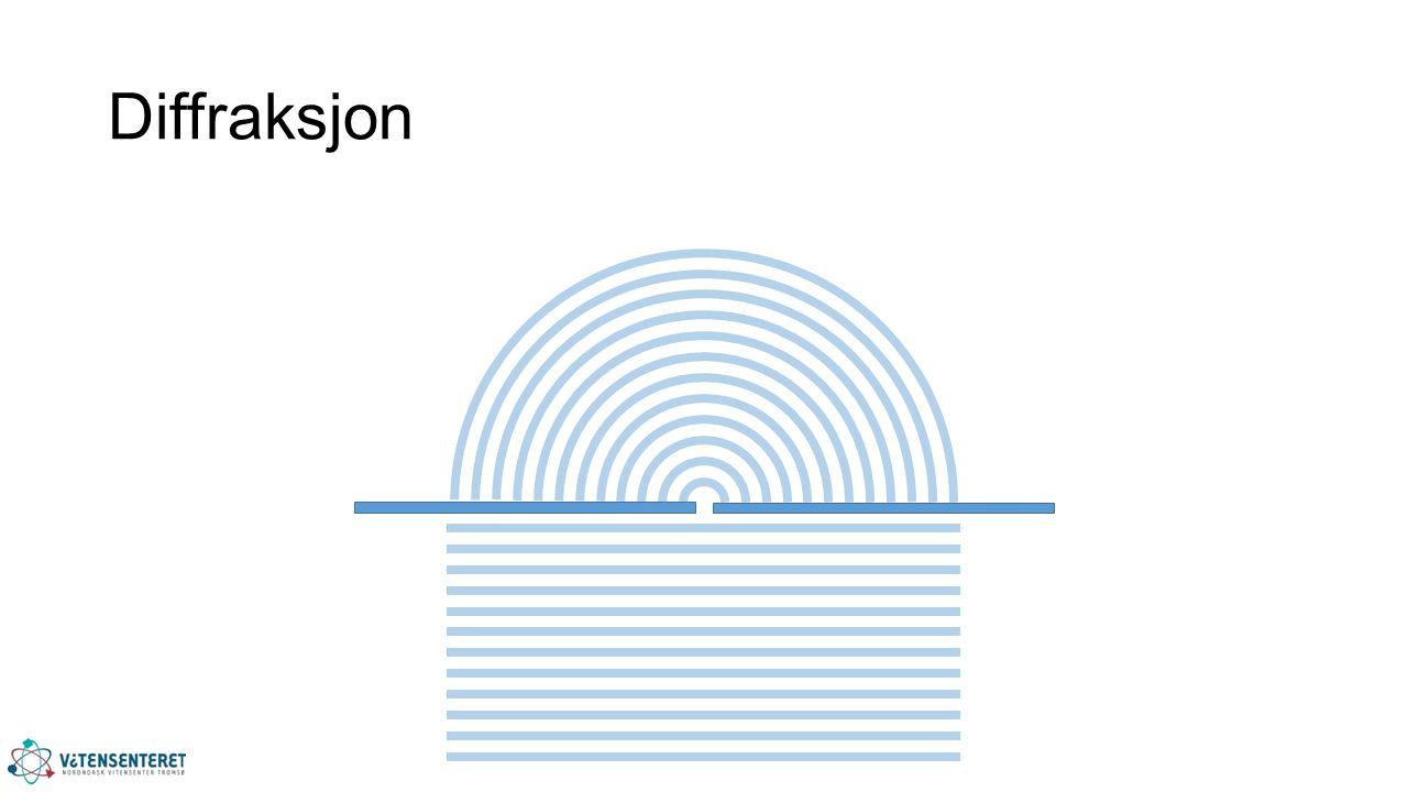 Diffraksjon
