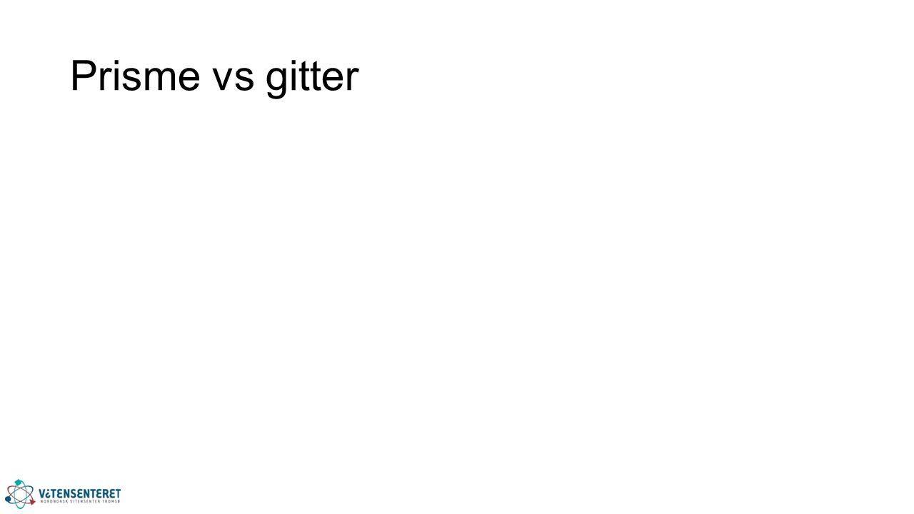 Prisme vs gitter