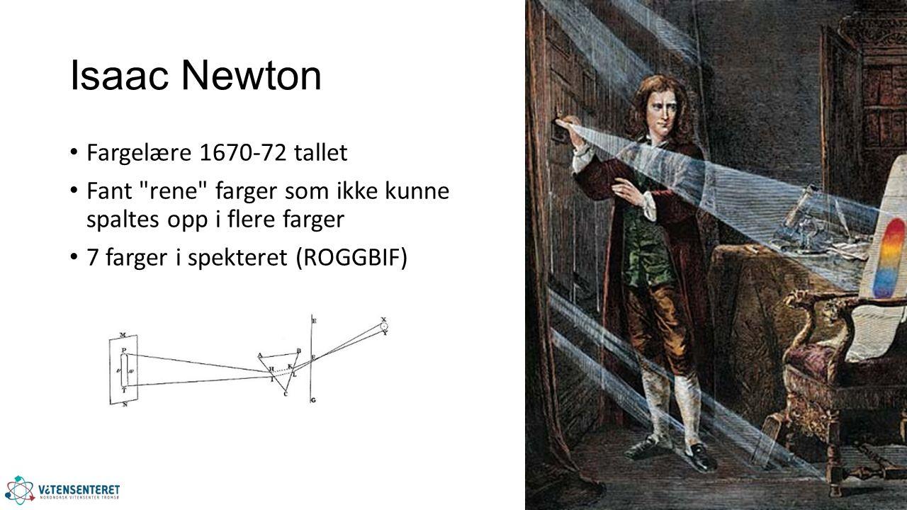 Isaac Newton Fargelære 1670-72 tallet Fant rene farger som ikke kunne spaltes opp i flere farger 7 farger i spekteret (ROGGBIF)