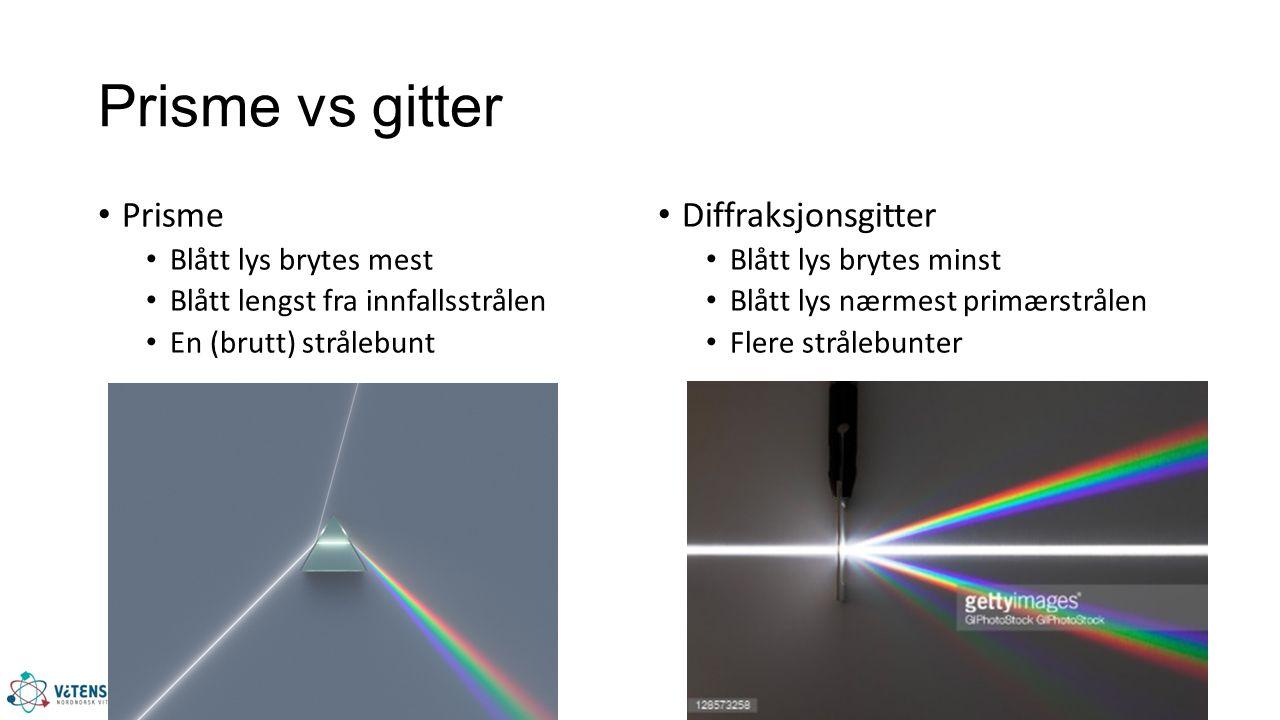 Prisme Blått lys brytes mest Blått lengst fra innfallsstrålen En (brutt) strålebunt Diffraksjonsgitter Blått lys brytes minst Blått lys nærmest primærstrålen Flere strålebunter
