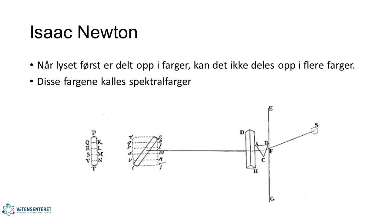 Isaac Newton Når lyset først er delt opp i farger, kan det ikke deles opp i flere farger.