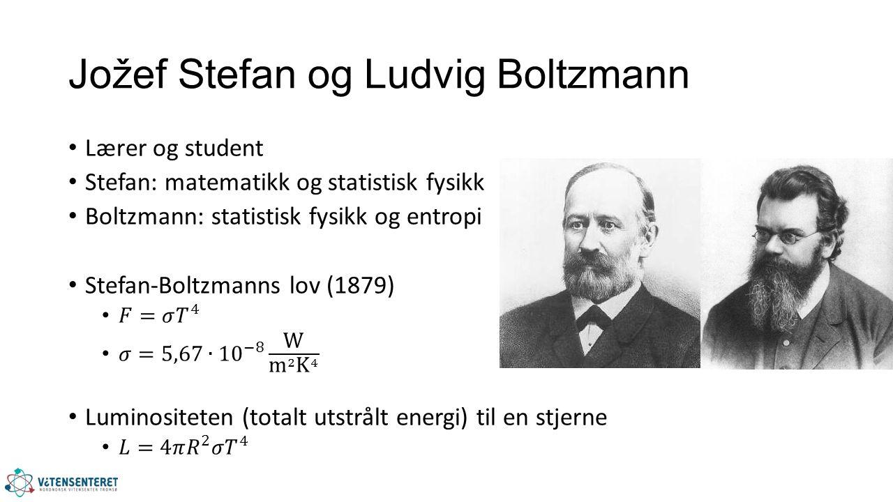 Jožef Stefan og Ludvig Boltzmann