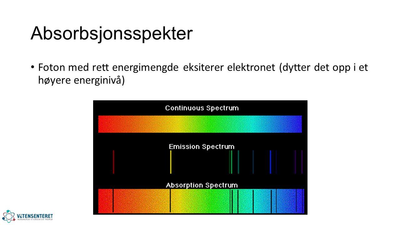 Absorbsjonsspekter Foton med rett energimengde eksiterer elektronet (dytter det opp i et høyere energinivå)