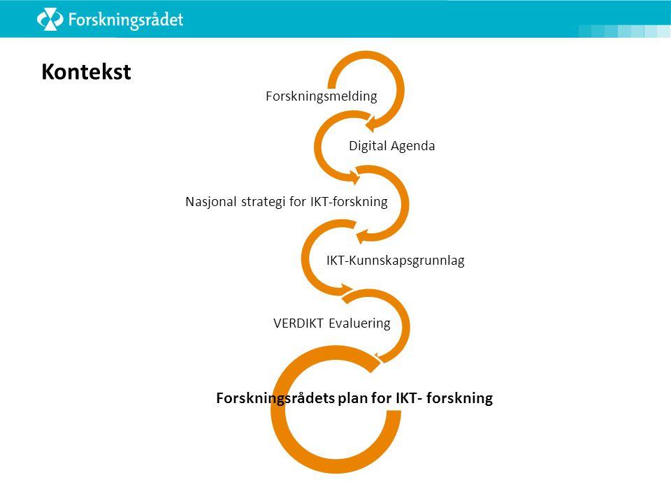 Forskningsmelding Digital Agenda Nasjonal strategi for IKT-forskning IKT-Kunnskapsgrunnlag VERDIKT Evaluering Forskningsrådets plan for IKT- forskning Kontekst