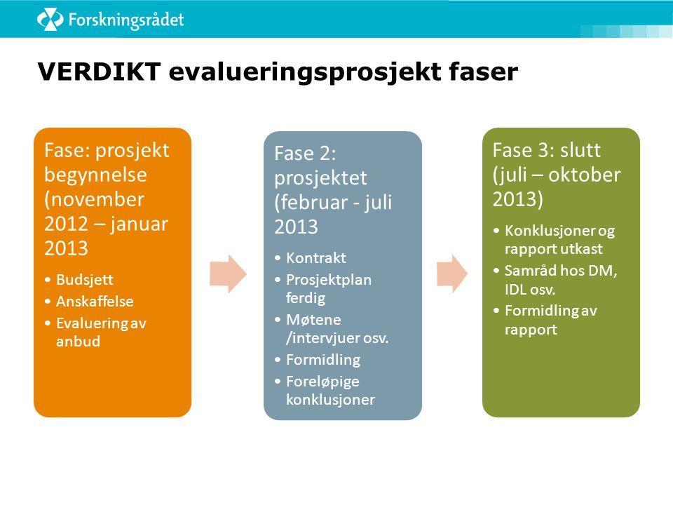 VERDIKT evalueringsprosjekt faser Fase: prosjekt begynnelse (november 2012 – januar 2013 Budsjett Anskaffelse Evaluering av anbud Fase 2: prosjektet (