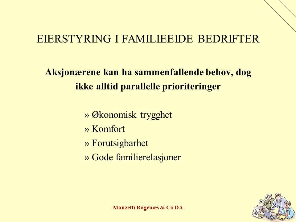 Manzetti Røgenæs & Co DA EIERSTYRING I FAMILIEEIDE BEDRIFTER Aksjonærene kan ha sammenfallende behov, dog ikke alltid parallelle prioriteringer »Økono