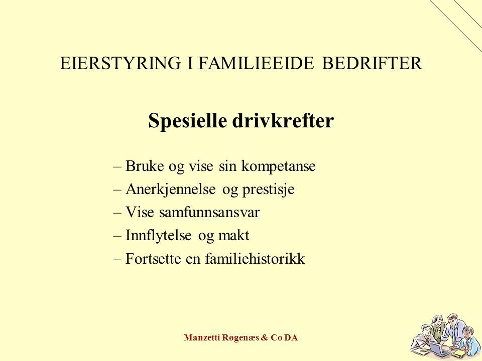 Manzetti Røgenæs & Co DA EIERSTYRING I FAMILIEEIDE BEDRIFTER Spesielle drivkrefter –Bruke og vise sin kompetanse –Anerkjennelse og prestisje –Vise sam