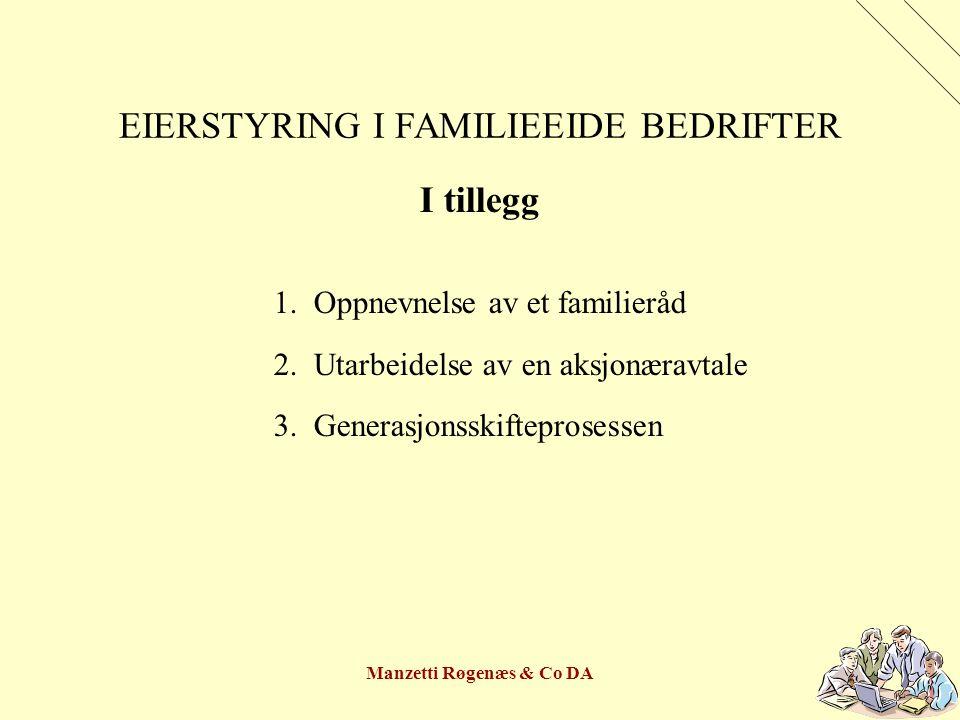 Manzetti Røgenæs & Co DA EIERSTYRING I FAMILIEEIDE BEDRIFTER I tillegg 1.Oppnevnelse av et familieråd 2.Utarbeidelse av en aksjonæravtale 3.Generasjon