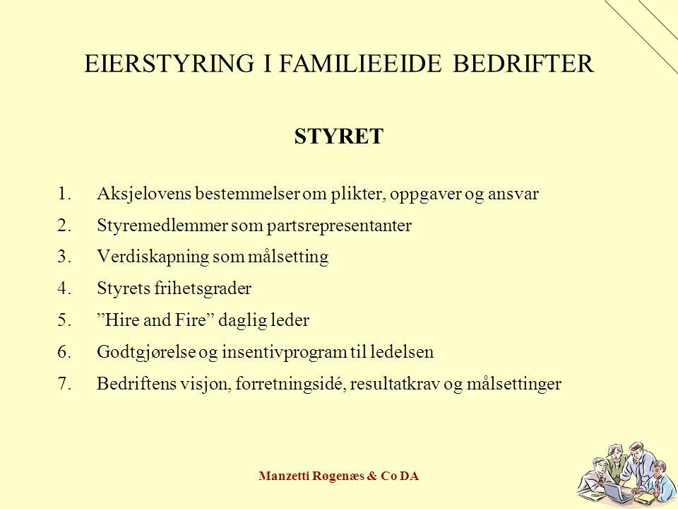 Manzetti Røgenæs & Co DA EIERSTYRING I FAMILIEEIDE BEDRIFTER STYRET 1.Aksjelovens bestemmelser om plikter, oppgaver og ansvar 2.Styremedlemmer som par