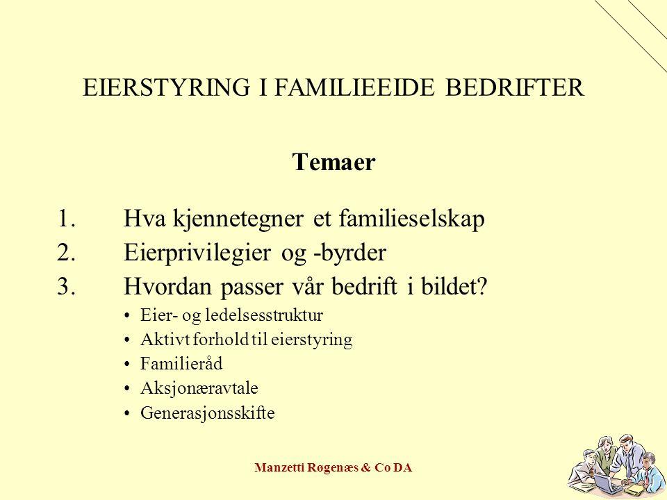 Manzetti Røgenæs & Co DA EIERSTYRING I FAMILIEEIDE BEDRIFTER Temaer 1.Hva kjennetegner et familieselskap 2. Eierprivilegier og -byrder 3. Hvordan pass