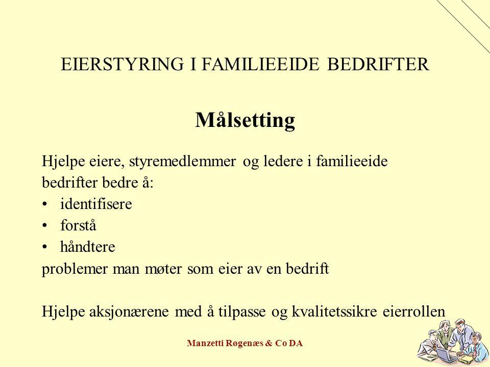 Manzetti Røgenæs & Co DA EIERSTYRING I FAMILIEEIDE BEDRIFTER Målsetting Hjelpe eiere, styremedlemmer og ledere i familieeide bedrifter bedre å: identifisere forstå håndtere problemer man møter som eier av en bedrift Hjelpe aksjonærene med å tilpasse og kvalitetssikre eierrollen
